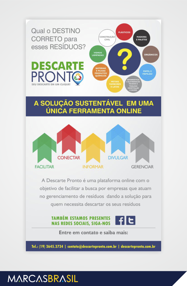 Site-Marcas-Brasil-e-mail-marketing-descarte-pronto
