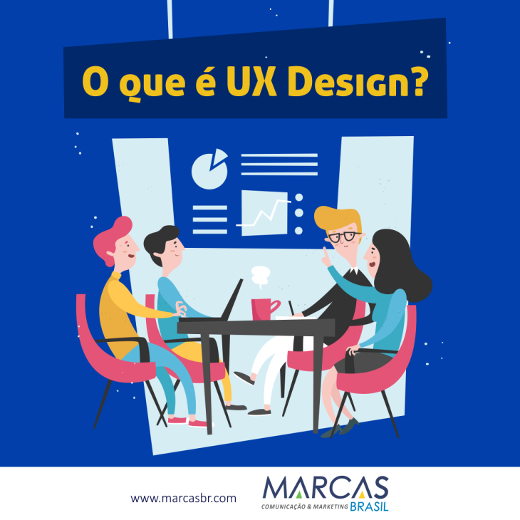 blog-marcas-brasil-o-que-e-ux-design